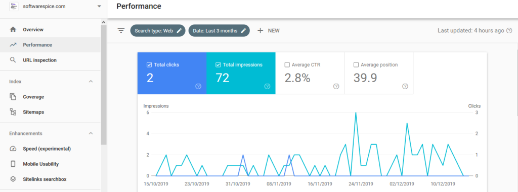 check performance of your website google console search
