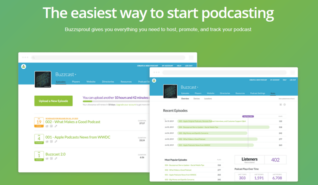 best podcast hosting platform